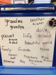 Brainstormed list of things we are thankful for